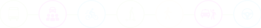 Différents moyens de mobilité - Mobeelity